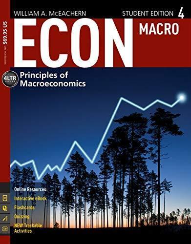 macroeconomics help online
