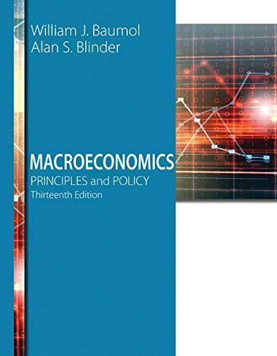 Macroeconomics For Bryant University